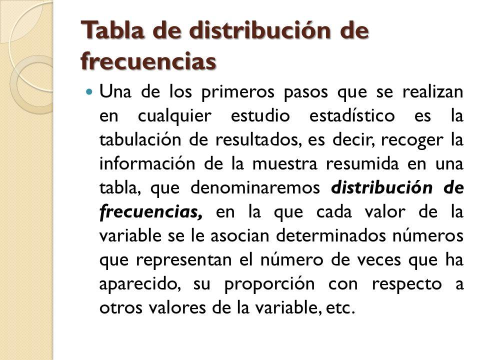 Tabla de distribución de frecuencias Una de los primeros pasos que se realizan en cualquier estudio estadístico es la tabulación de resultados, es dec