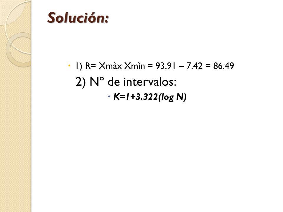 Solución: 1) R= Xmàx Xmìn = 93.91 – 7.42 = 86.49 2) Nº de intervalos: K=1+3.322(log N)