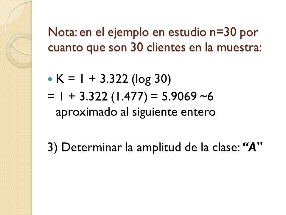 Nota: en el ejemplo en estudio n=30 por cuanto que son 30 clientes en la muestra: K = 1 + 3.322 (log 30) = 1 + 3.322 (1.477) = 5.9069 ~6 aproximado al