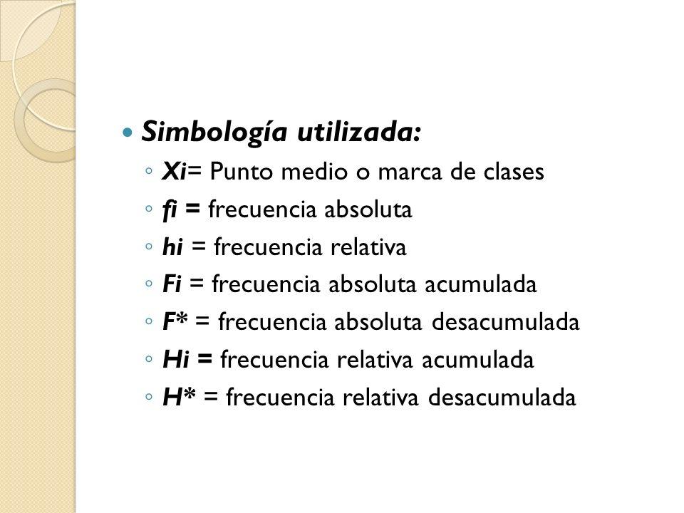 Simbología utilizada: Xi= Punto medio o marca de clases fi = frecuencia absoluta hi = frecuencia relativa Fi = frecuencia absoluta acumulada F* = frec