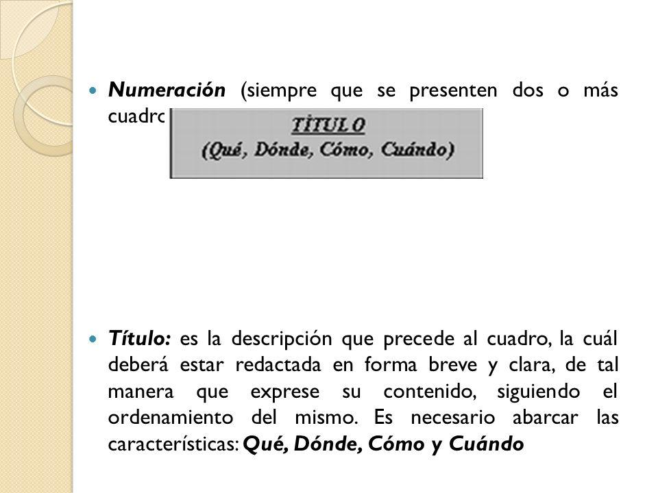 Numeración (siempre que se presenten dos o más cuadros Título: es la descripción que precede al cuadro, la cuál deberá estar redactada en forma breve