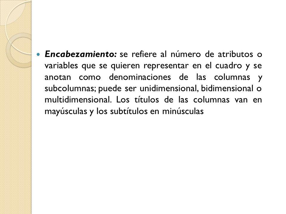 Encabezamiento: se refiere al número de atributos o variables que se quieren representar en el cuadro y se anotan como denominaciones de las columnas