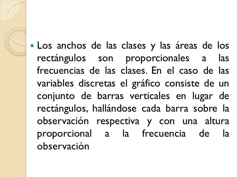 Los anchos de las clases y las áreas de los rectángulos son proporcionales a las frecuencias de las clases. En el caso de las variables discretas el g