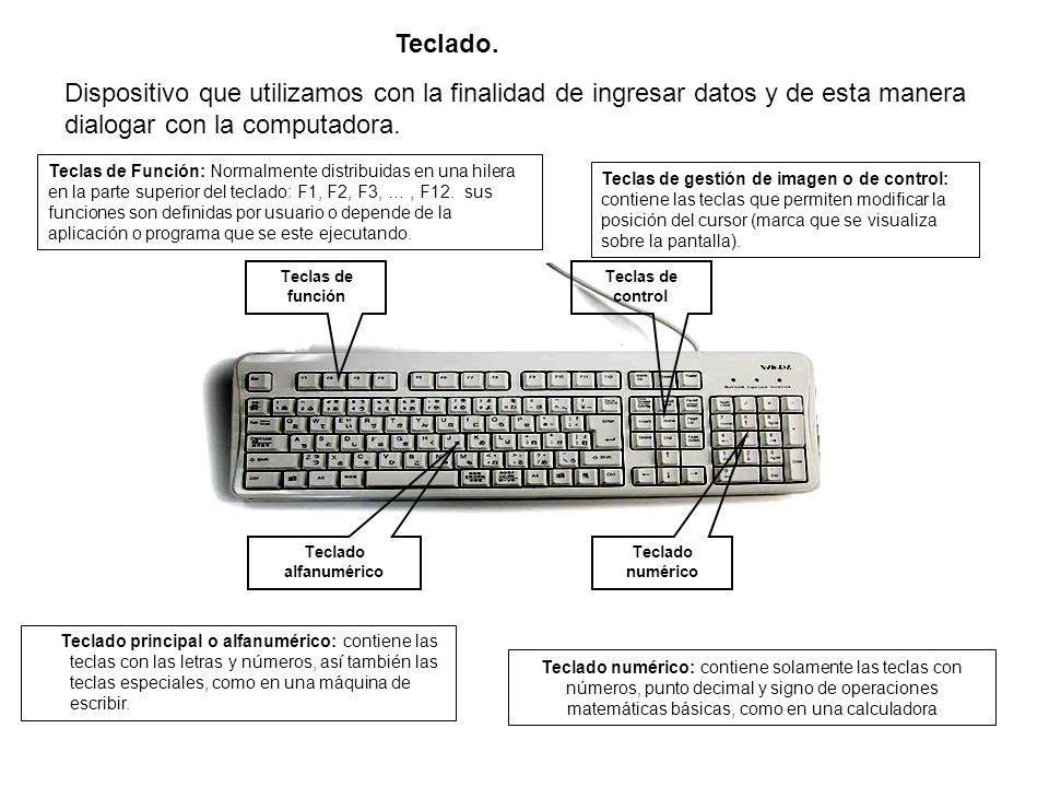 Teclas de función Teclas de control Teclado numérico Teclado alfanumérico Teclado. Teclado principal o alfanumérico: contiene las teclas con las letra