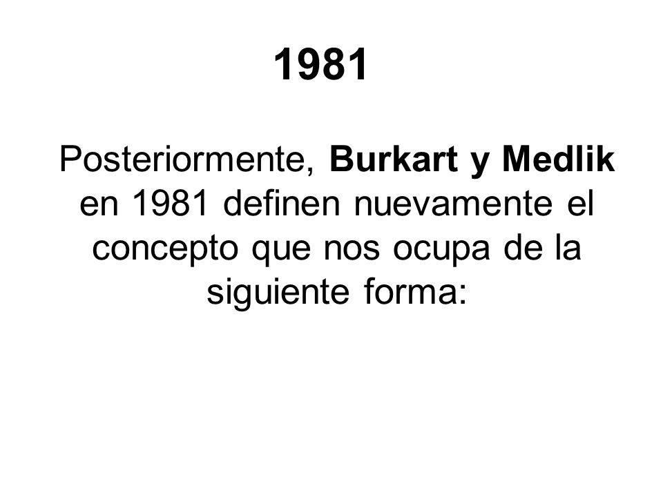 Posteriormente, Burkart y Medlik en 1981 definen nuevamente el concepto que nos ocupa de la siguiente forma: 1981