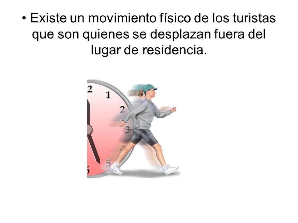 Existe un movimiento físico de los turistas que son quienes se desplazan fuera del lugar de residencia.