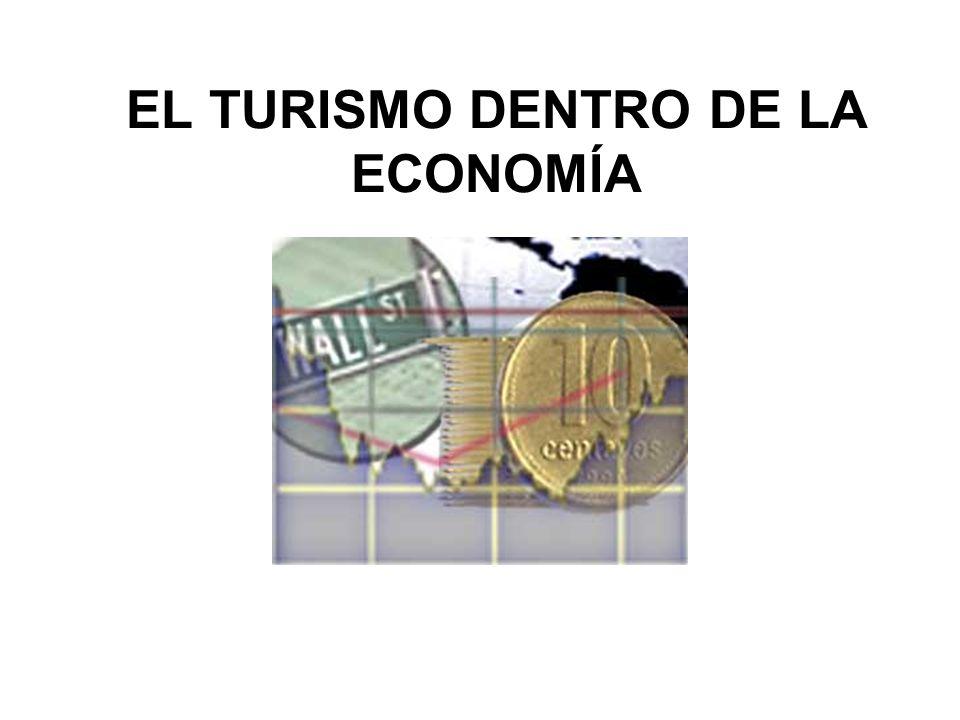 EL TURISMO DENTRO DE LA ECONOMÍA
