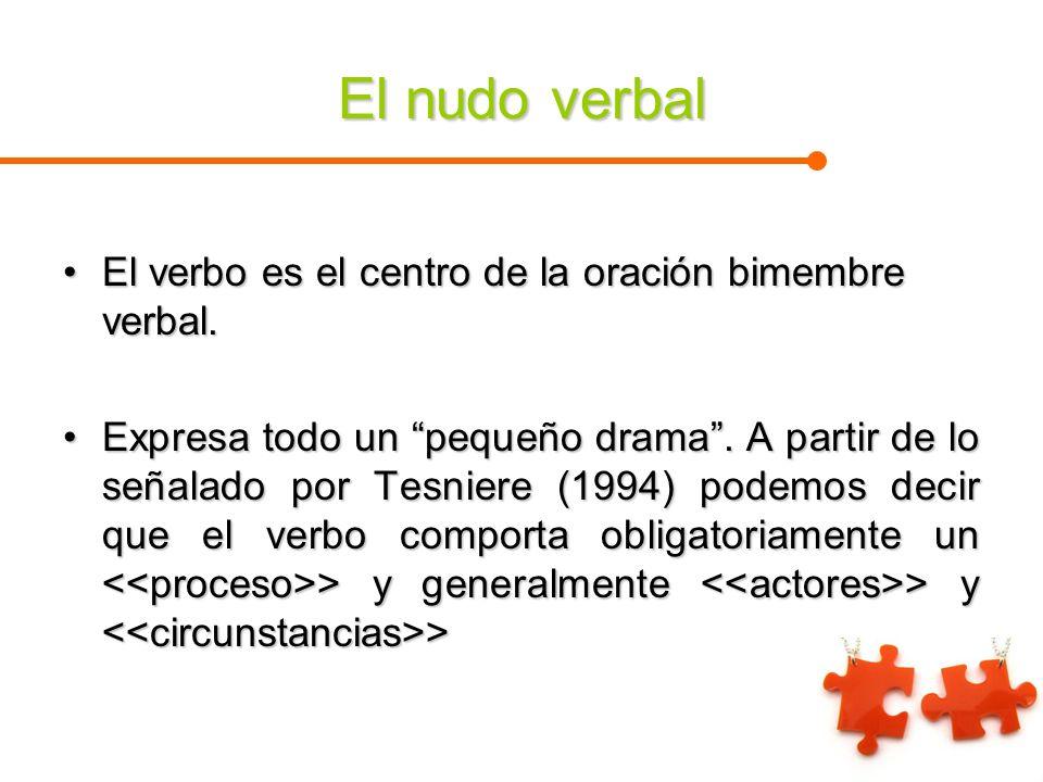 El nudo verbal Traspuestos desde el plano de la realidad dramática al de la sintaxis estructura, el proceso, los actores y las circunstancias se convierten, respectivamente, en el >, > o > y los > o >Traspuestos desde el plano de la realidad dramática al de la sintaxis estructura, el proceso, los actores y las circunstancias se convierten, respectivamente, en el >, > o > y los > o >