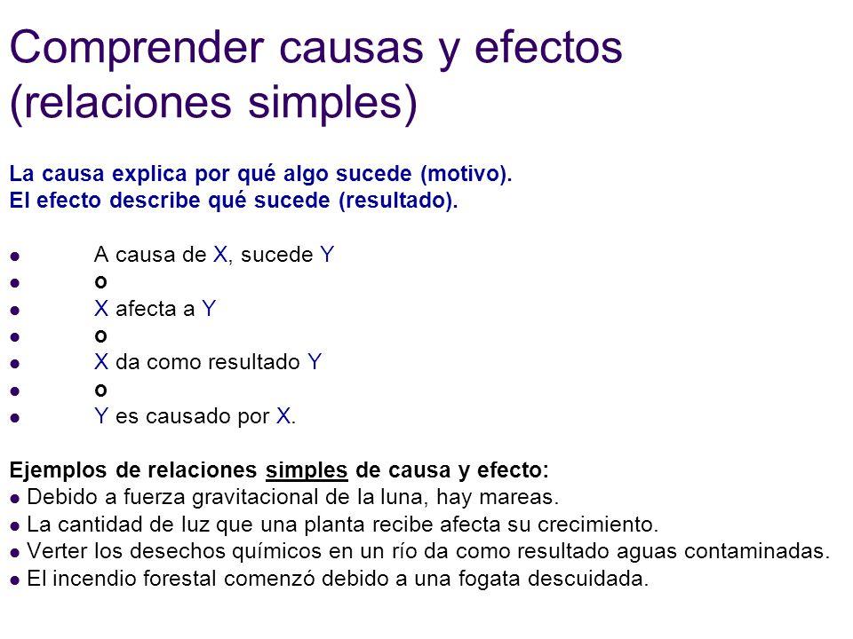 Comprender causas y efectos (relaciones simples) La causa explica por qué algo sucede (motivo). El efecto describe qué sucede (resultado). A causa de