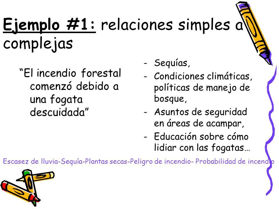 Ejemplo #1: relaciones simples a complejas El incendio forestal comenzó debido a una fogata descuidada -Sequías, -Condiciones climáticas, políticas de