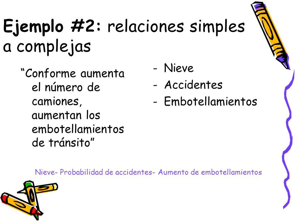 Ejemplo #2: relaciones simples a complejas Conforme aumenta el número de camiones, aumentan los embotellamientos de tránsito -Nieve -Accidentes -Embot