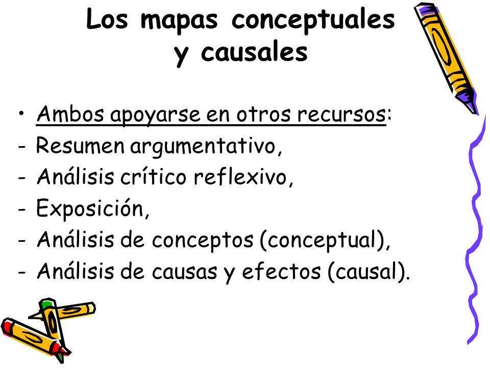 Los mapas conceptuales y causales Ambos apoyarse en otros recursos: -Resumen argumentativo, -Análisis crítico reflexivo, -Exposición, -Análisis de con
