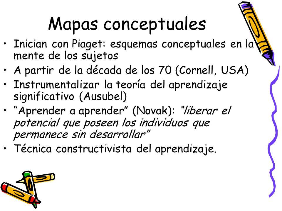 Mapas conceptuales Construir conocimientos organizándolos e interrelacionándolos.