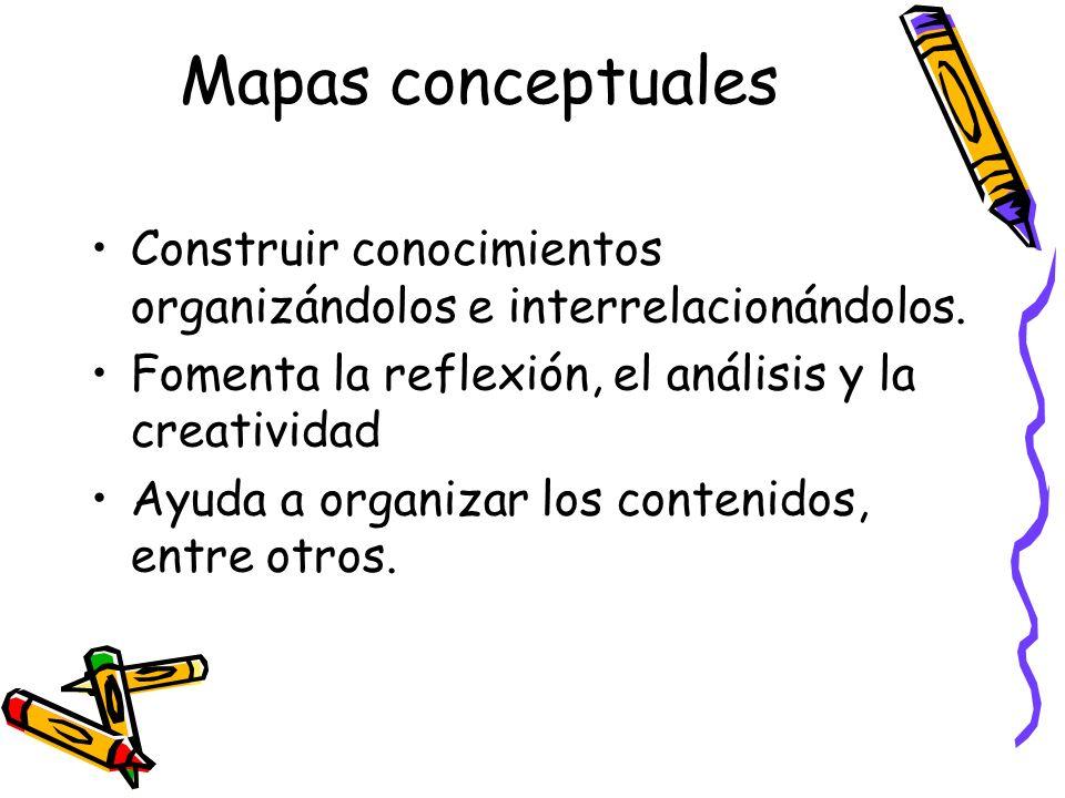 Mapas conceptuales Construir conocimientos organizándolos e interrelacionándolos. Fomenta la reflexión, el análisis y la creatividad Ayuda a organizar
