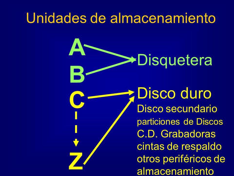 Unidades de almacenamiento A B C Z Disquetera Disco duro Disco secundario particiones de Discos C.D. Grabadoras cintas de respaldo otros periféricos d