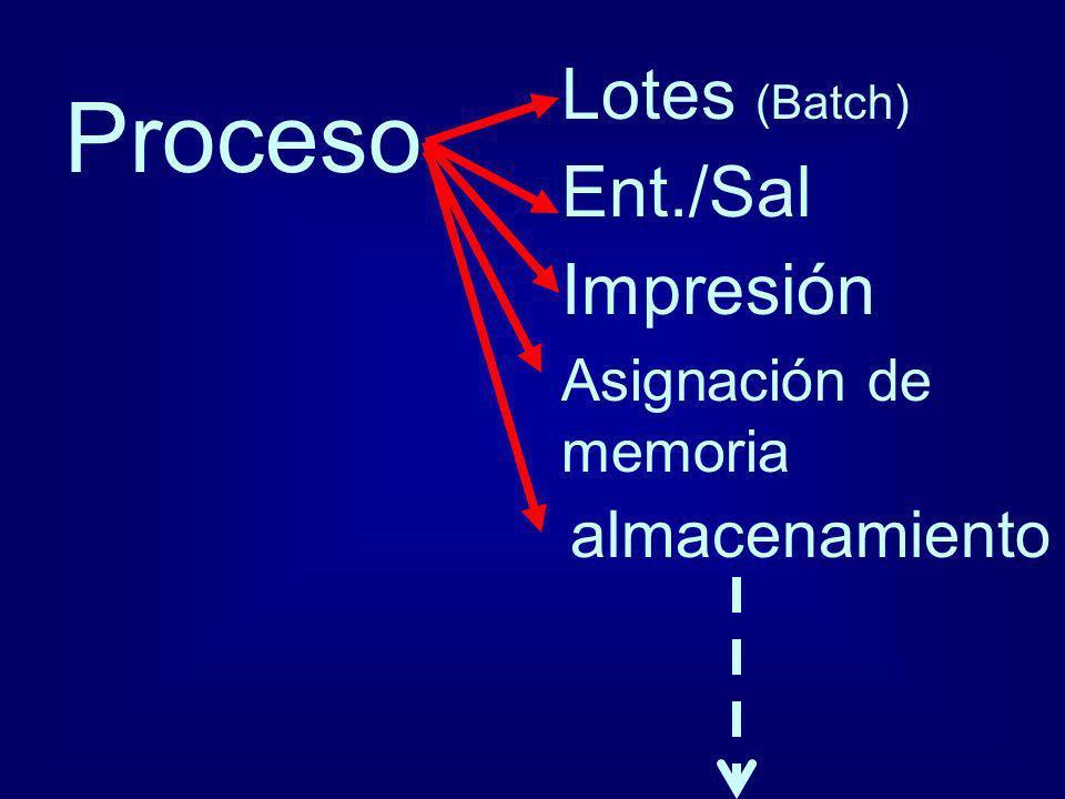 Proceso Lotes (Batch) Ent./Sal Impresión Asignación de memoria almacenamiento