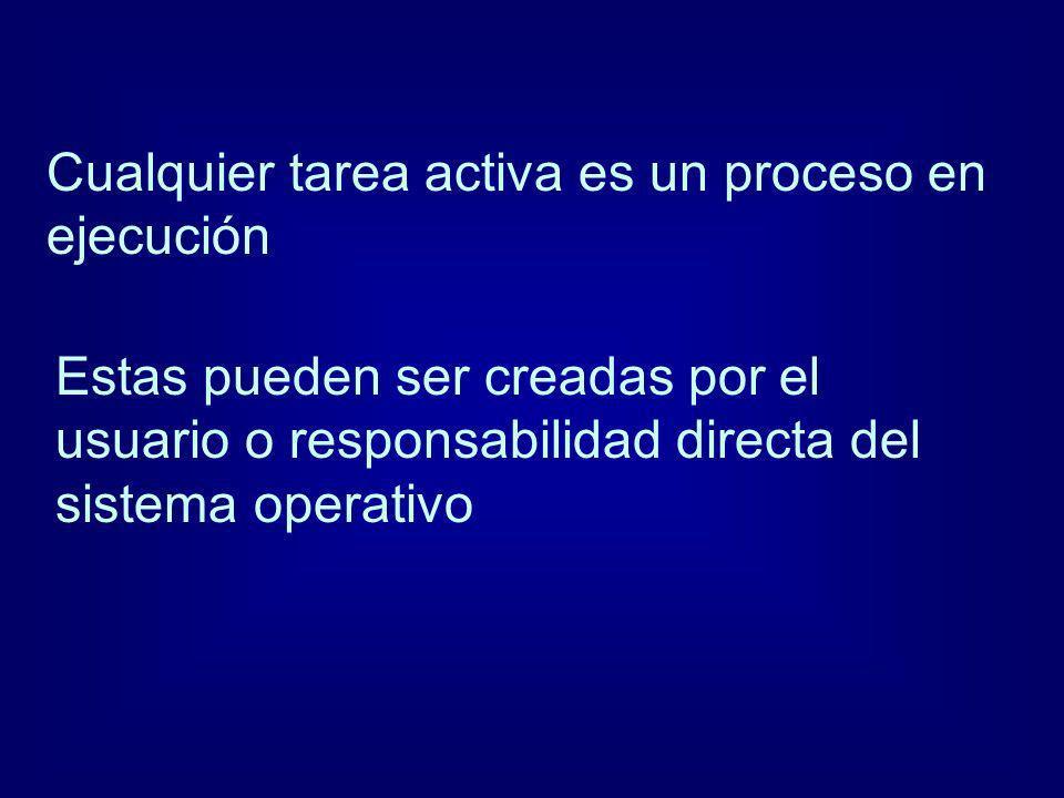 Cualquier tarea activa es un proceso en ejecución Estas pueden ser creadas por el usuario o responsabilidad directa del sistema operativo