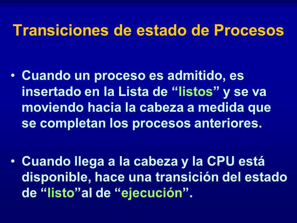 Transiciones de estado de Procesos Cuando un proceso es admitido, es insertado en la Lista de listos y se va moviendo hacia la cabeza a medida que se