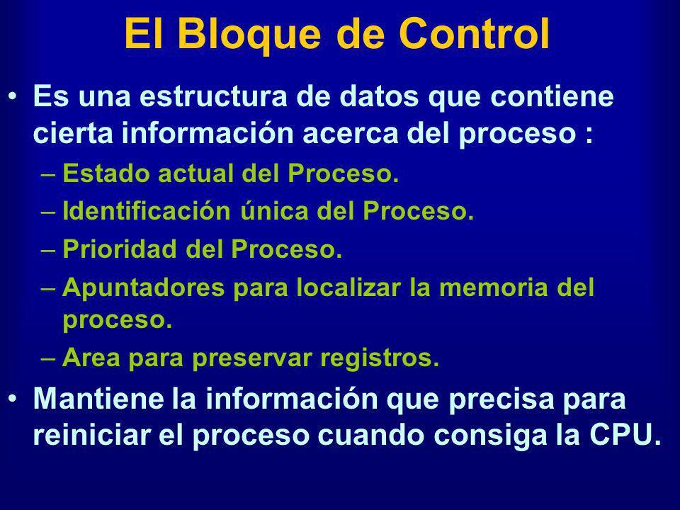 El Bloque de Control Es una estructura de datos que contiene cierta información acerca del proceso : –Estado actual del Proceso. –Identificación única