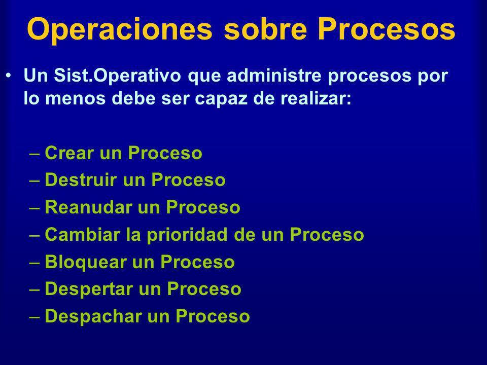 Operaciones sobre Procesos Un Sist.Operativo que administre procesos por lo menos debe ser capaz de realizar: –Crear un Proceso –Destruir un Proceso –