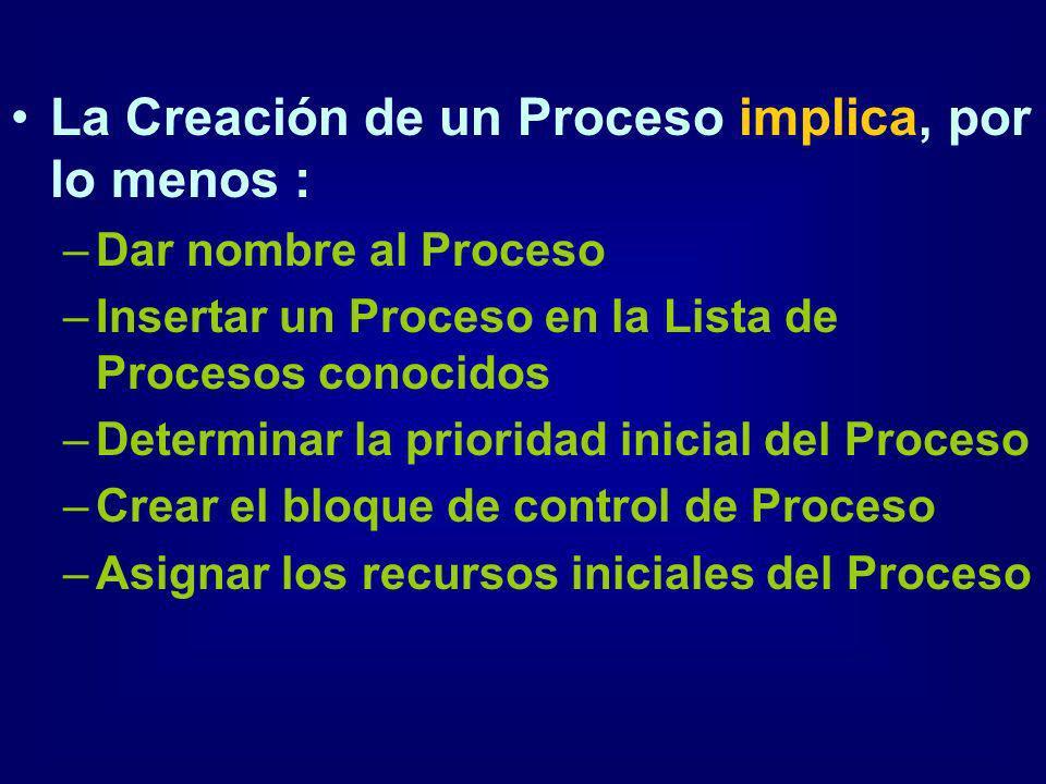 La Creación de un Proceso implica, por lo menos : –Dar nombre al Proceso –Insertar un Proceso en la Lista de Procesos conocidos –Determinar la priorid