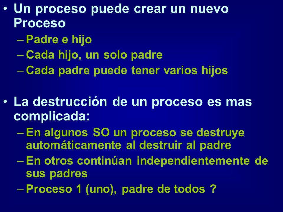 Un proceso puede crear un nuevo Proceso –Padre e hijo –Cada hijo, un solo padre –Cada padre puede tener varios hijos La destrucción de un proceso es m