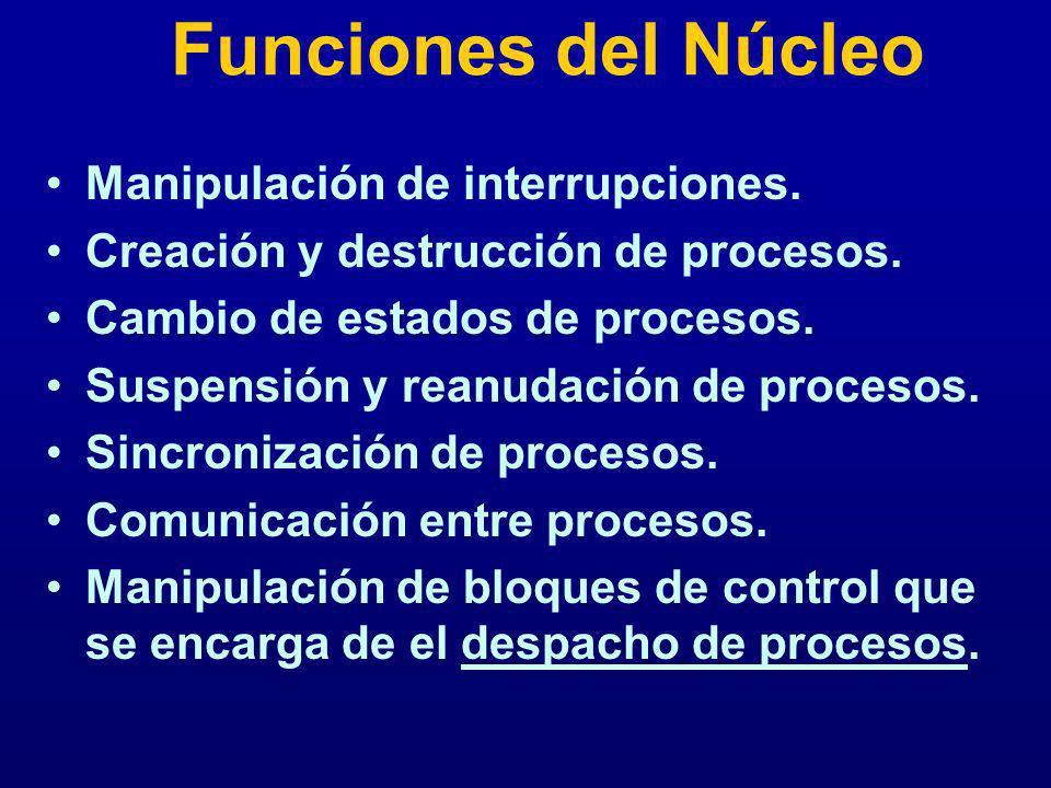 Funciones del Núcleo Manipulación de interrupciones. Creación y destrucción de procesos. Cambio de estados de procesos. Suspensión y reanudación de pr