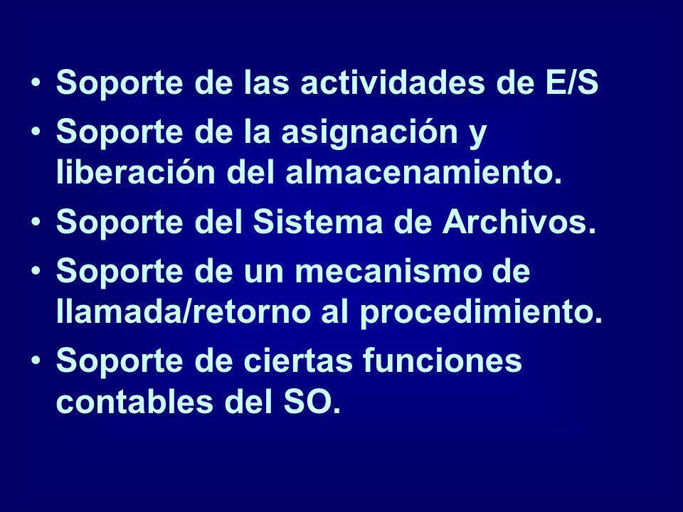 Soporte de las actividades de E/S Soporte de la asignación y liberación del almacenamiento. Soporte del Sistema de Archivos. Soporte de un mecanismo d