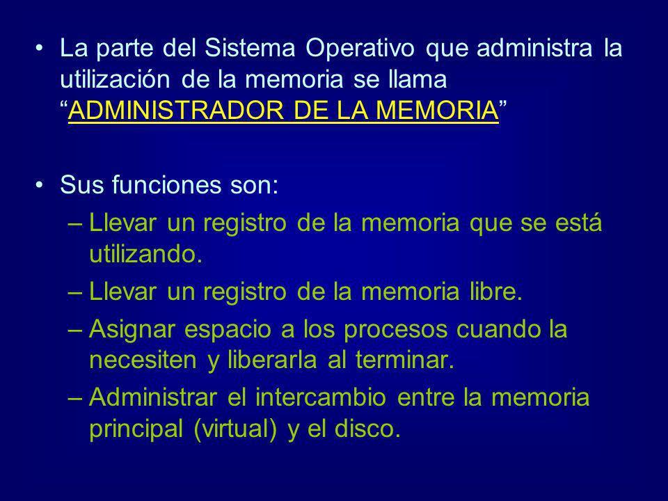 La parte del Sistema Operativo que administra la utilización de la memoria se llamaADMINISTRADOR DE LA MEMORIA Sus funciones son: –Llevar un registro