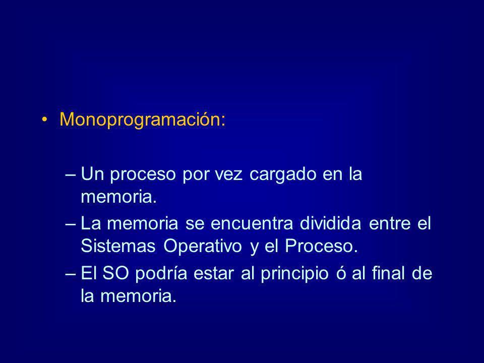 Monoprogramación: –Un proceso por vez cargado en la memoria. –La memoria se encuentra dividida entre el Sistemas Operativo y el Proceso. –El SO podría