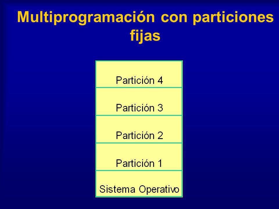 Multiprogramación con particiones fijas