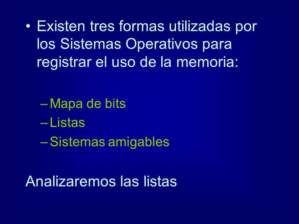 Existen tres formas utilizadas por los Sistemas Operativos para registrar el uso de la memoria: –Mapa de bits –Listas –Sistemas amigables Analizaremos