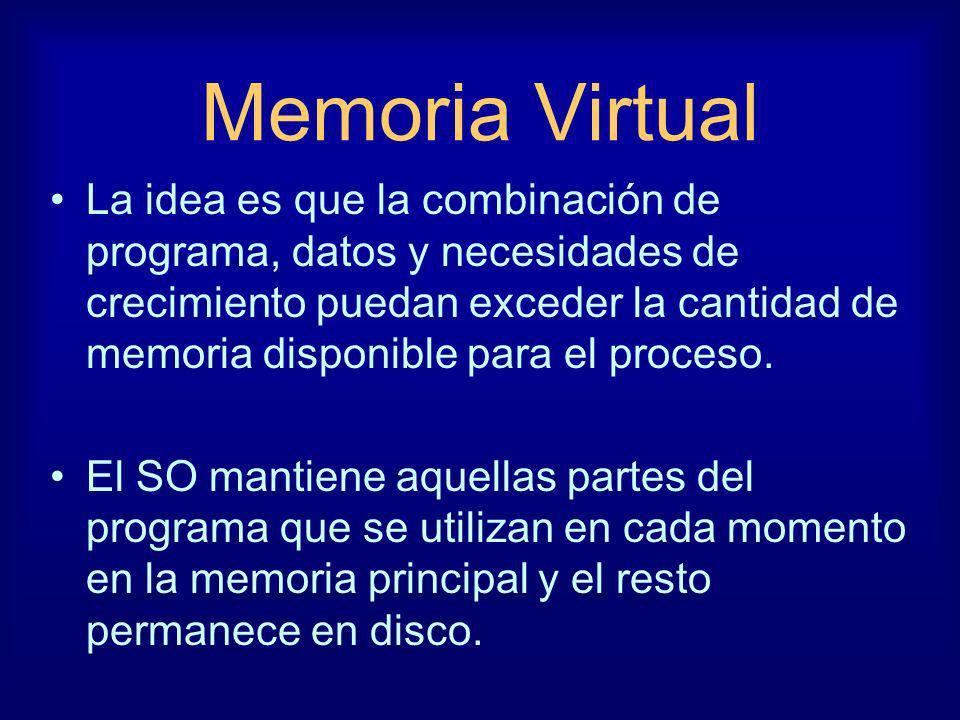 Memoria Virtual La idea es que la combinación de programa, datos y necesidades de crecimiento puedan exceder la cantidad de memoria disponible para el