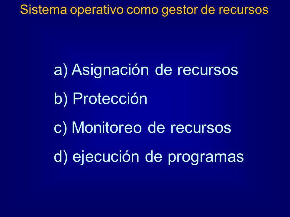 Sistema operativo como gestor de recursos a) Asignación de recursos b) Protección c) Monitoreo de recursos d) ejecución de programas