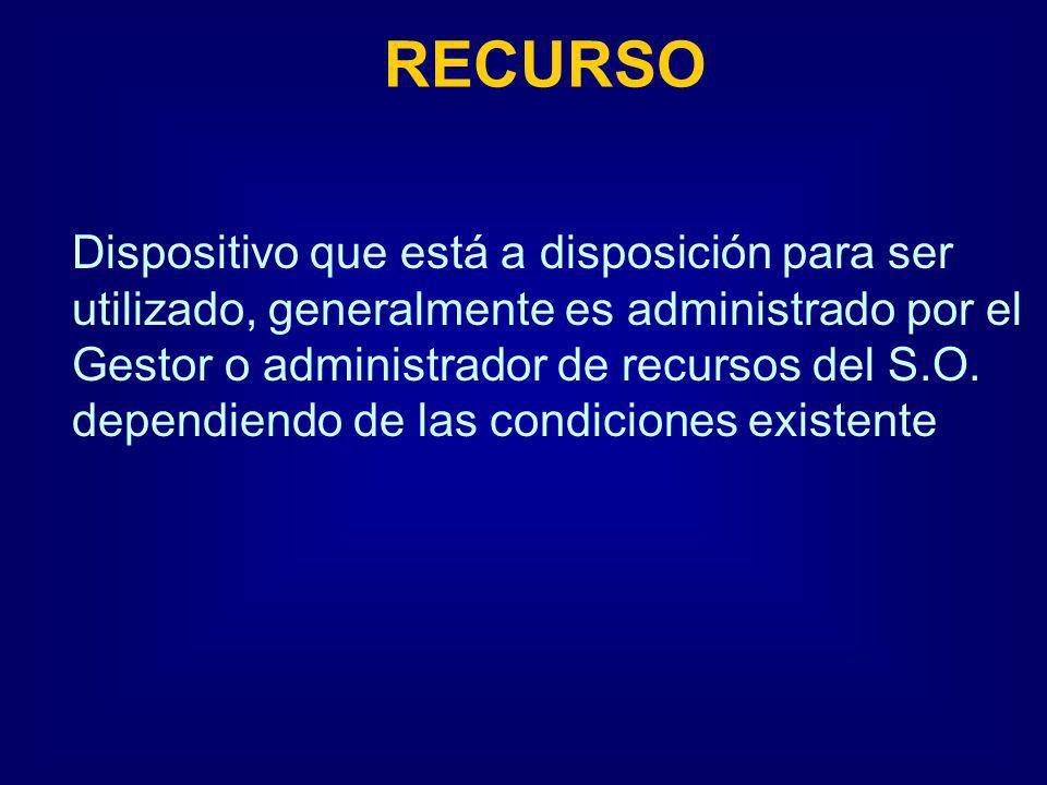 Dispositivo que está a disposición para ser utilizado, generalmente es administrado por el Gestor o administrador de recursos del S.O. dependiendo de