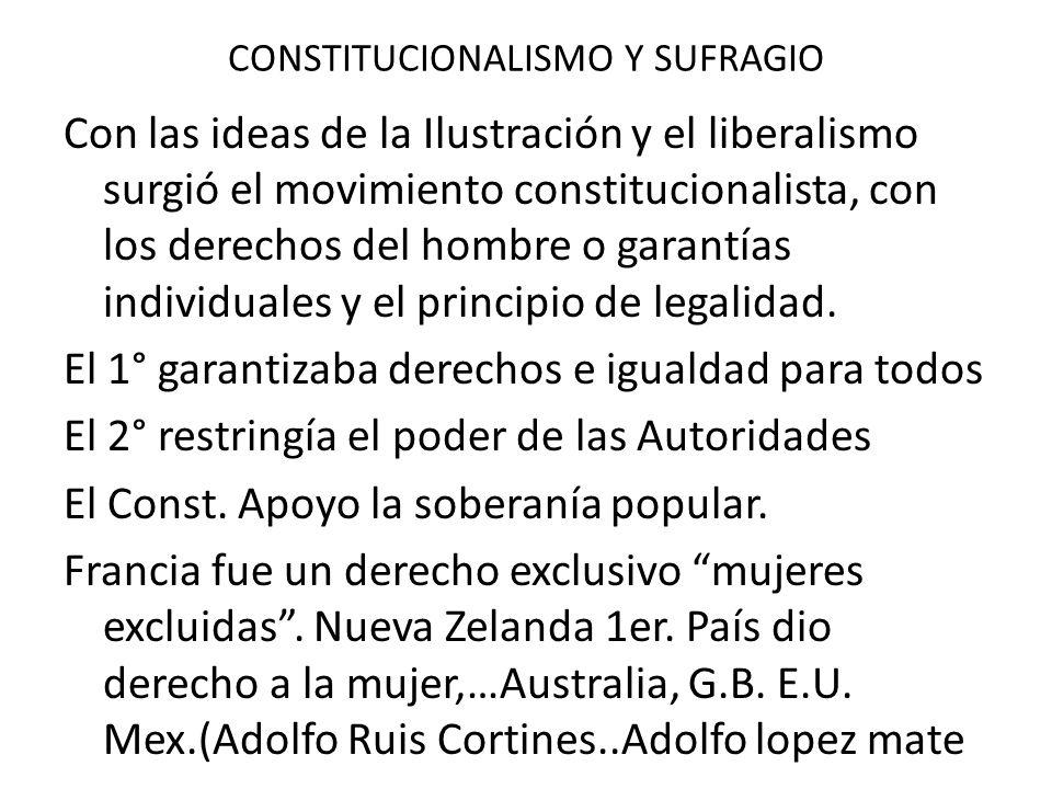 CONSTITUCIONALISMO Y SUFRAGIO Con las ideas de la Ilustración y el liberalismo surgió el movimiento constitucionalista, con los derechos del hombre o