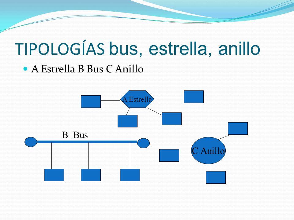 TIPOLOGÍAS bus, estrella, anillo A Estrella B Bus C Anillo A Estrella C Anillo B Bus
