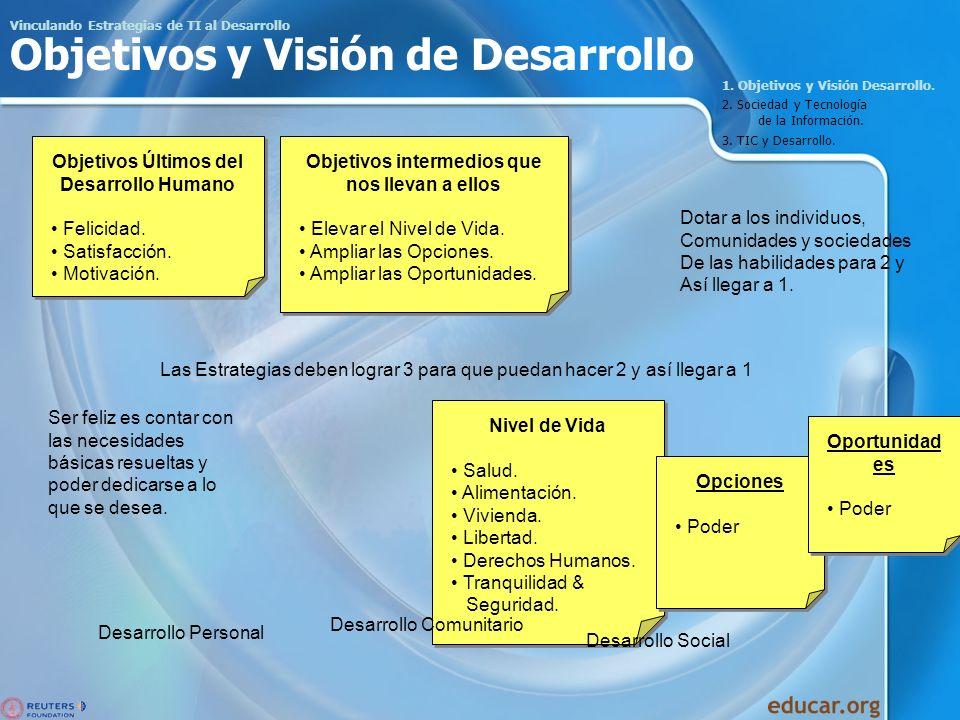 Vinculando Estrategias de TI al Desarrollo Objetivos y Visión de Desarrollo 1. Objetivos y Visión Desarrollo. 2. Sociedad y Tecnología de la Informaci
