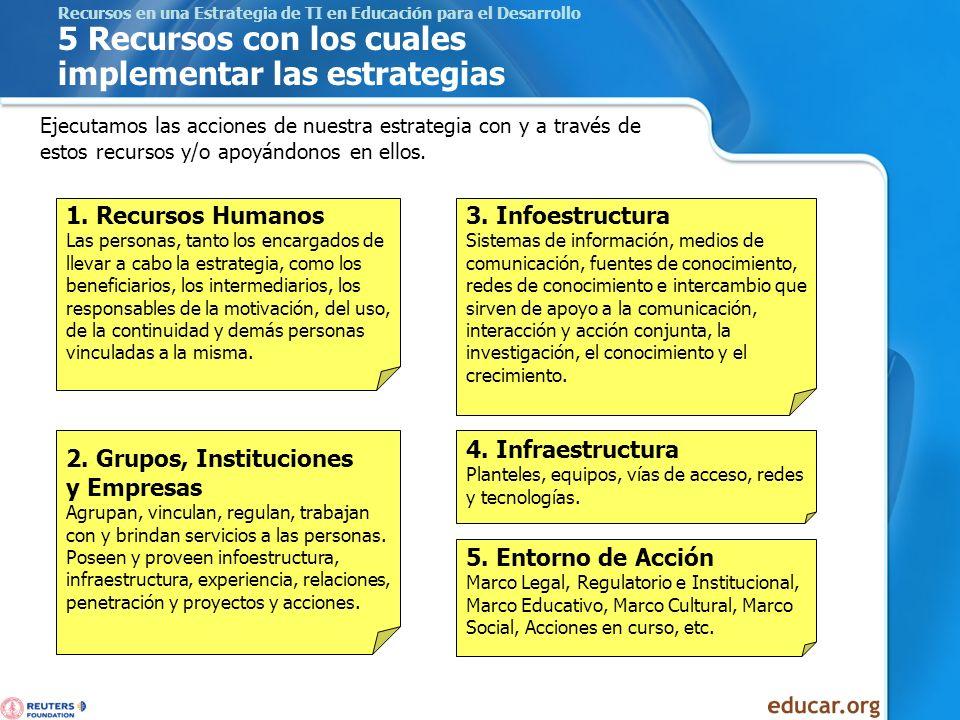 Recursos en una Estrategia de TI en Educación para el Desarrollo 5 Recursos con los cuales implementar las estrategias 1. Recursos Humanos Las persona