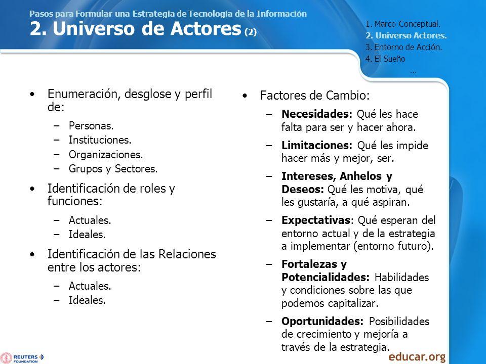 Pasos para Formular una Estrategia de Tecnología de la Información 2. Universo de Actores (2) Enumeración, desglose y perfil de: –Personas. –Instituci