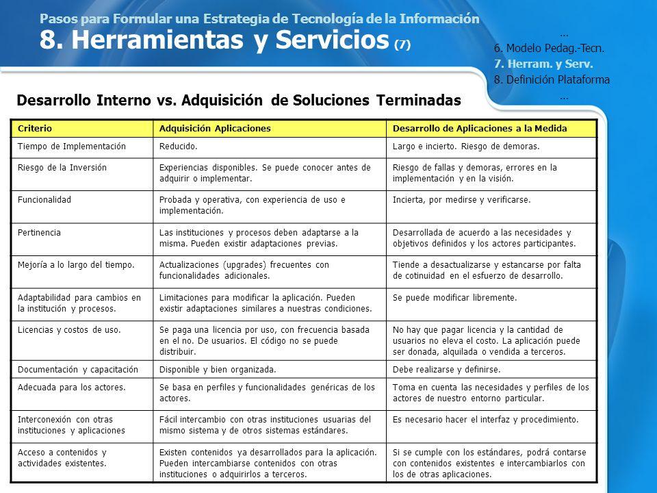 Pasos para Formular una Estrategia de Tecnología de la Información 8. Herramientas y Servicios (7) Desarrollo Interno vs. Adquisición de Soluciones Te