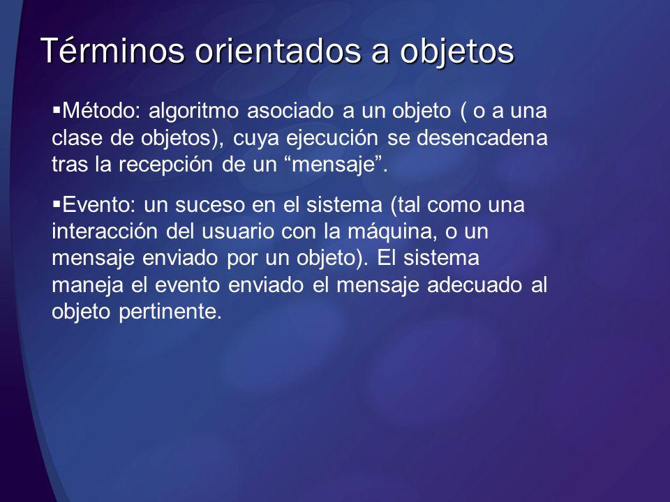 Método: algoritmo asociado a un objeto ( o a una clase de objetos), cuya ejecución se desencadena tras la recepción de un mensaje. Evento: un suceso e