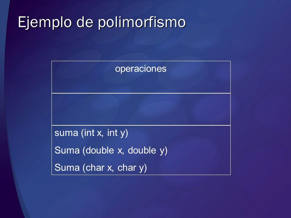 Ejemplo de polimorfismo operaciones suma (int x, int y) Suma (double x, double y) Suma (char x, char y)