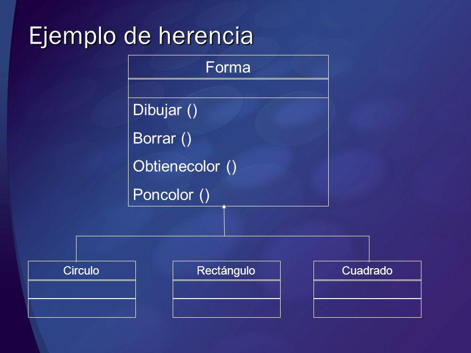 Ejemplo de herencia Forma Dibujar () Borrar () Obtienecolor () Poncolor () CirculoRectánguloCuadrado