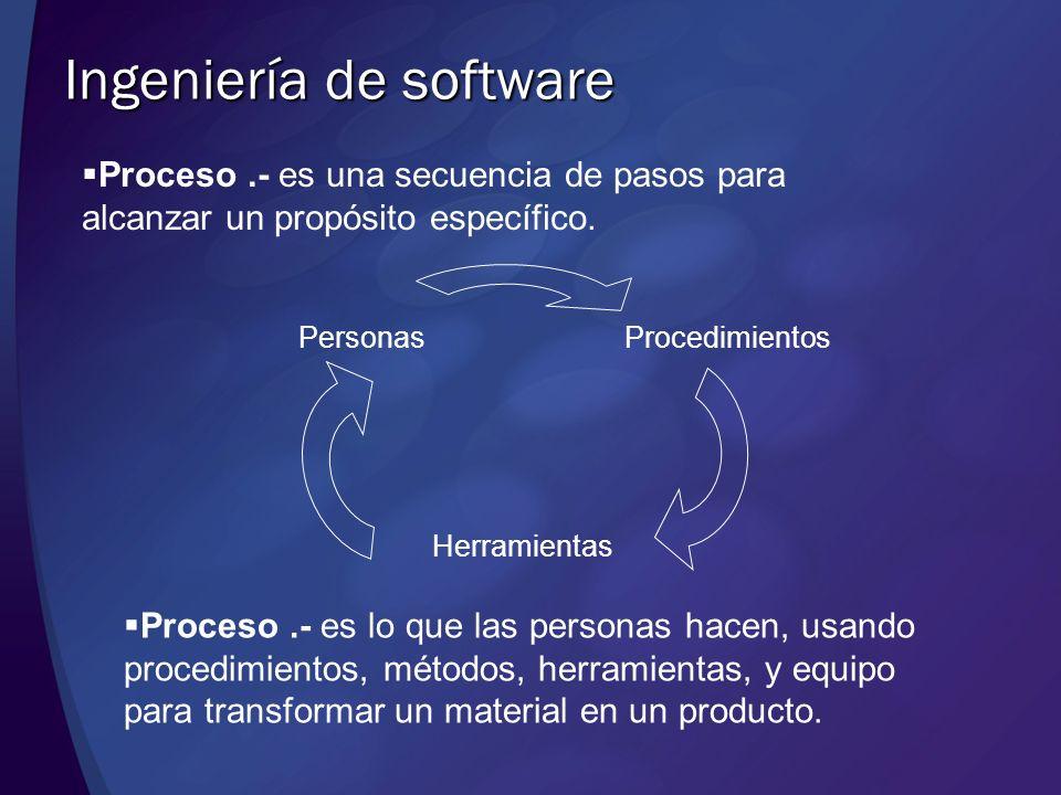 Proceso.- es una secuencia de pasos para alcanzar un propósito específico. Ingeniería de software PersonasProcedimientos Herramientas Proceso.- es lo