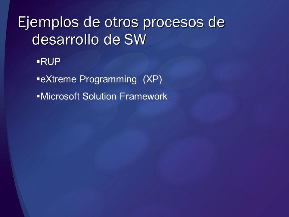 Ejemplos de otros procesos de desarrollo de SW RUP eXtreme Programming (XP) Microsoft Solution Framework