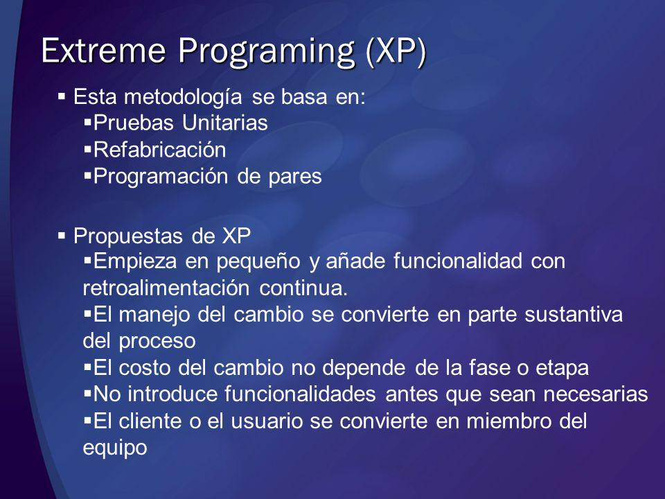 XP Extreme Programming La metodología XP (Extreme programing) tiene el propósito de desarrollar un software en un corto tiempo, utilizando las etapas que se cree son las mas importantes, empezando con los requerimientos y posteriormente la diagramación, utilizando la metodología UML.