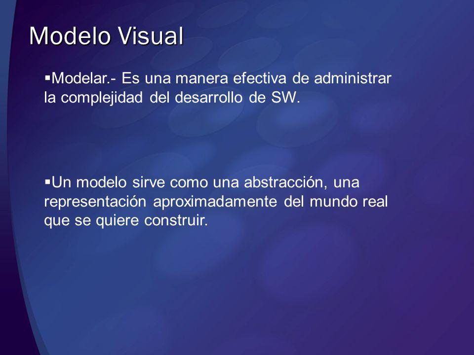 Modelo Visual Modelar.- Es una manera efectiva de administrar la complejidad del desarrollo de SW. Un modelo sirve como una abstracción, una represent