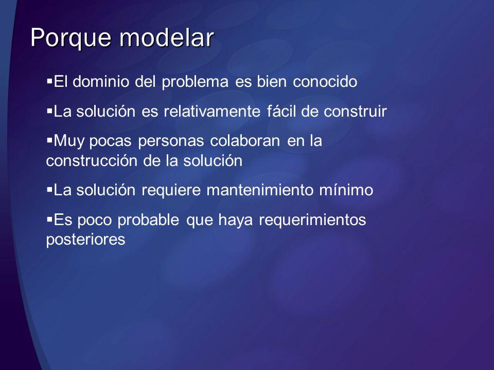 Porque modelar El dominio del problema es bien conocido La solución es relativamente fácil de construir Muy pocas personas colaboran en la construcció