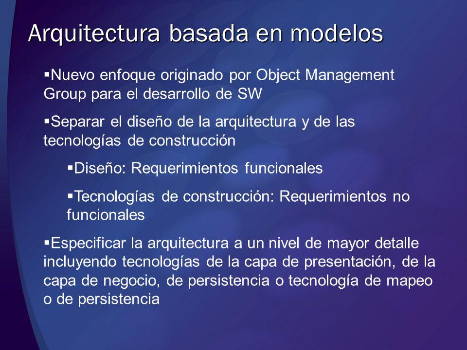 Arquitectura basada en modelos Nuevo enfoque originado por Object Management Group para el desarrollo de SW Separar el diseño de la arquitectura y de